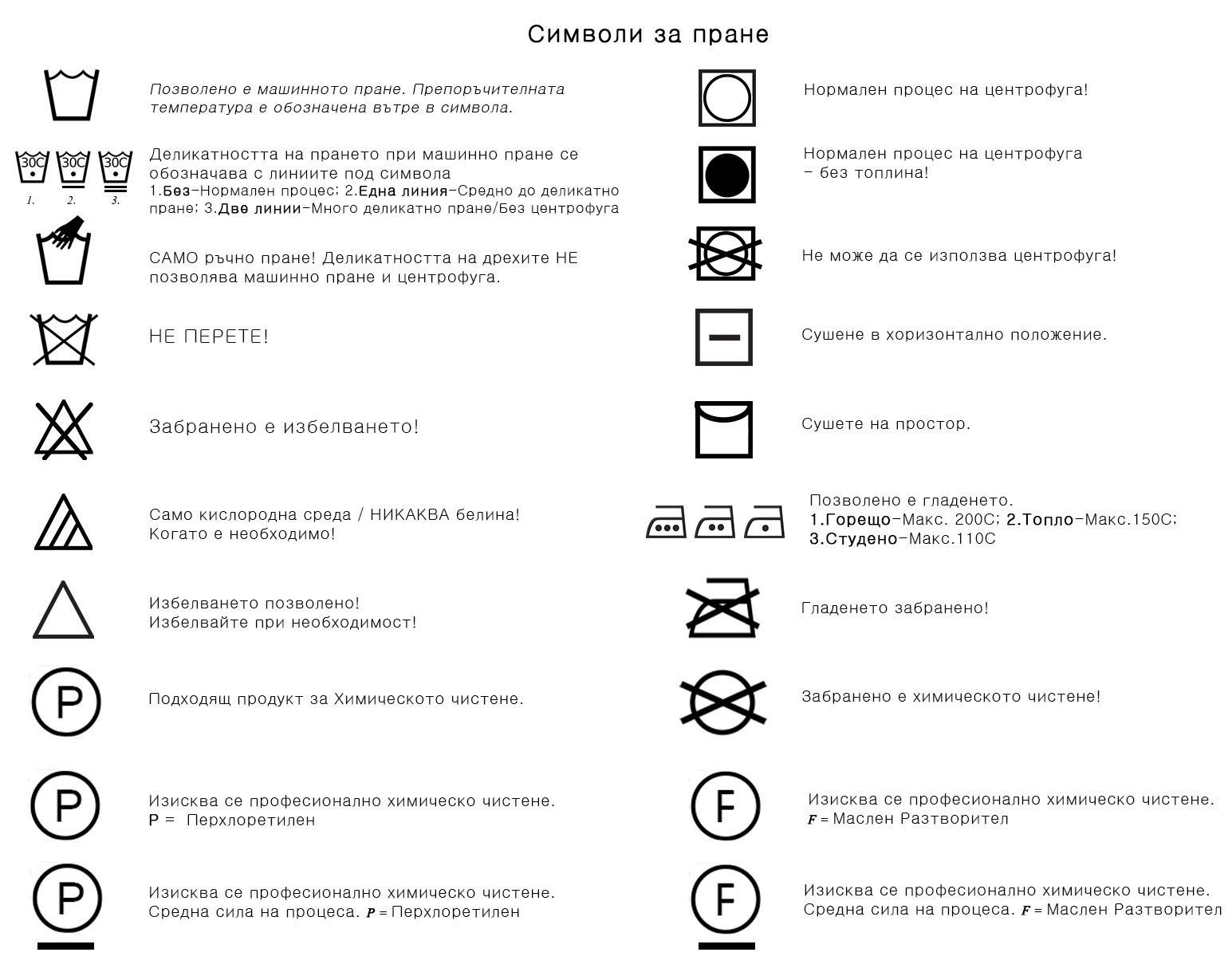 Символи за пране